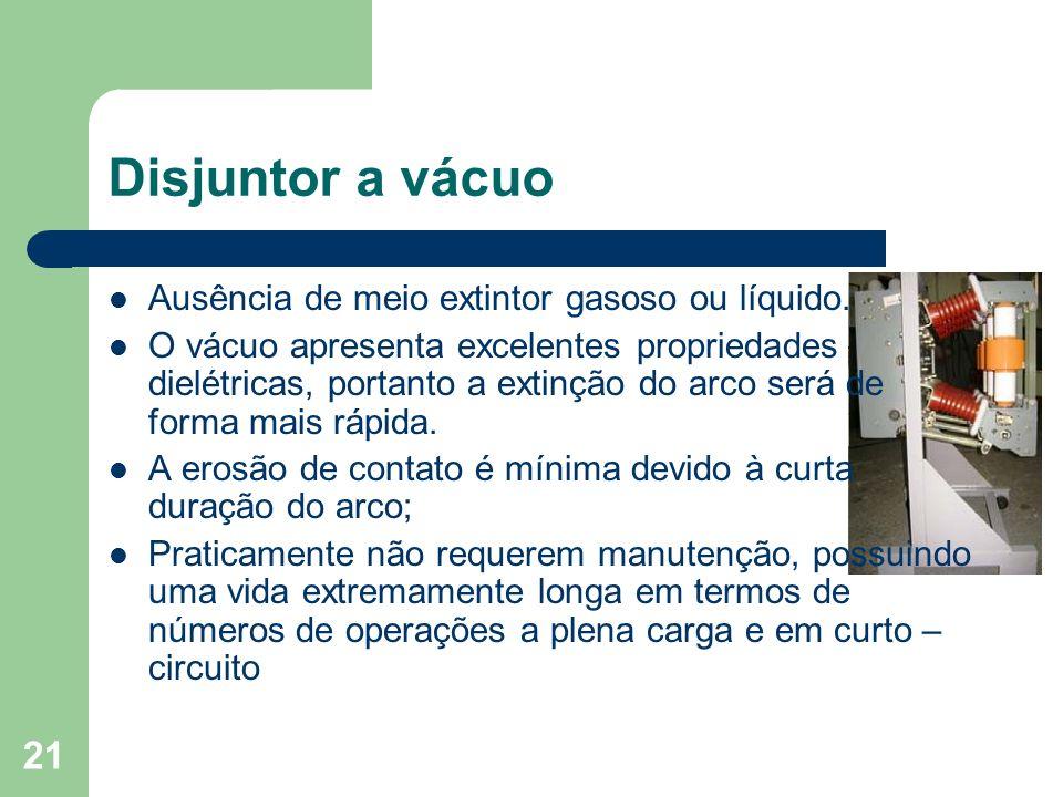 Disjuntor a vácuo Ausência de meio extintor gasoso ou líquido.