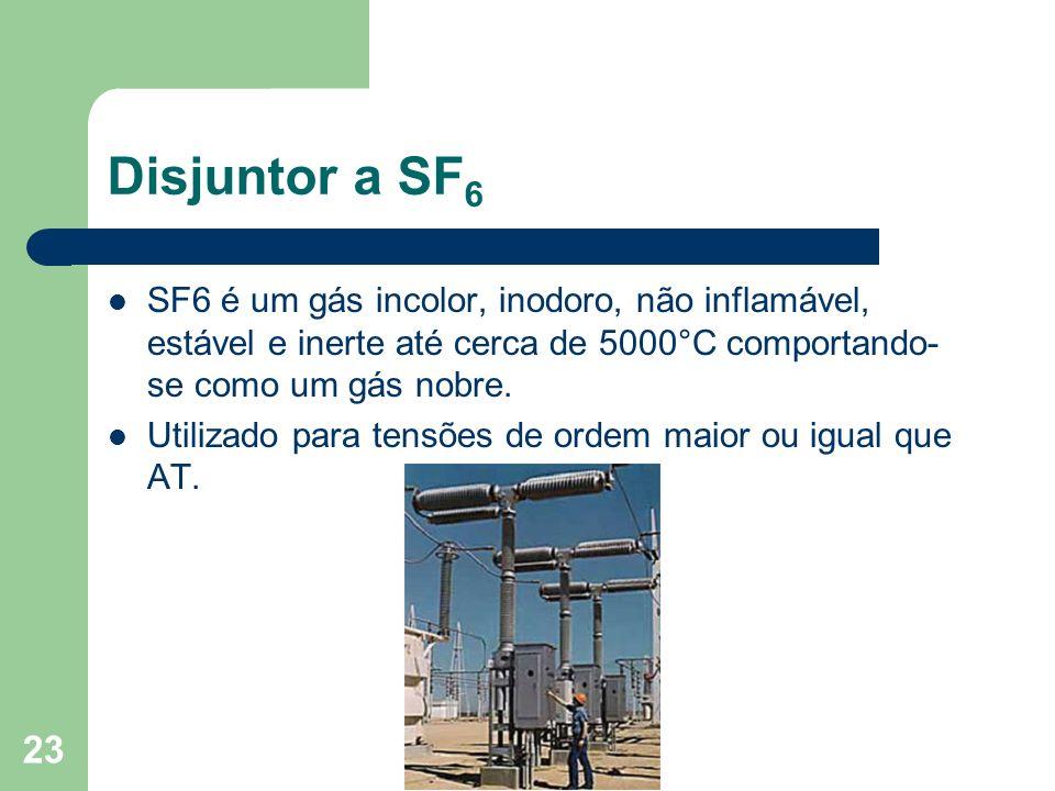 Disjuntor a SF6 SF6 é um gás incolor, inodoro, não inflamável, estável e inerte até cerca de 5000°C comportando-se como um gás nobre.