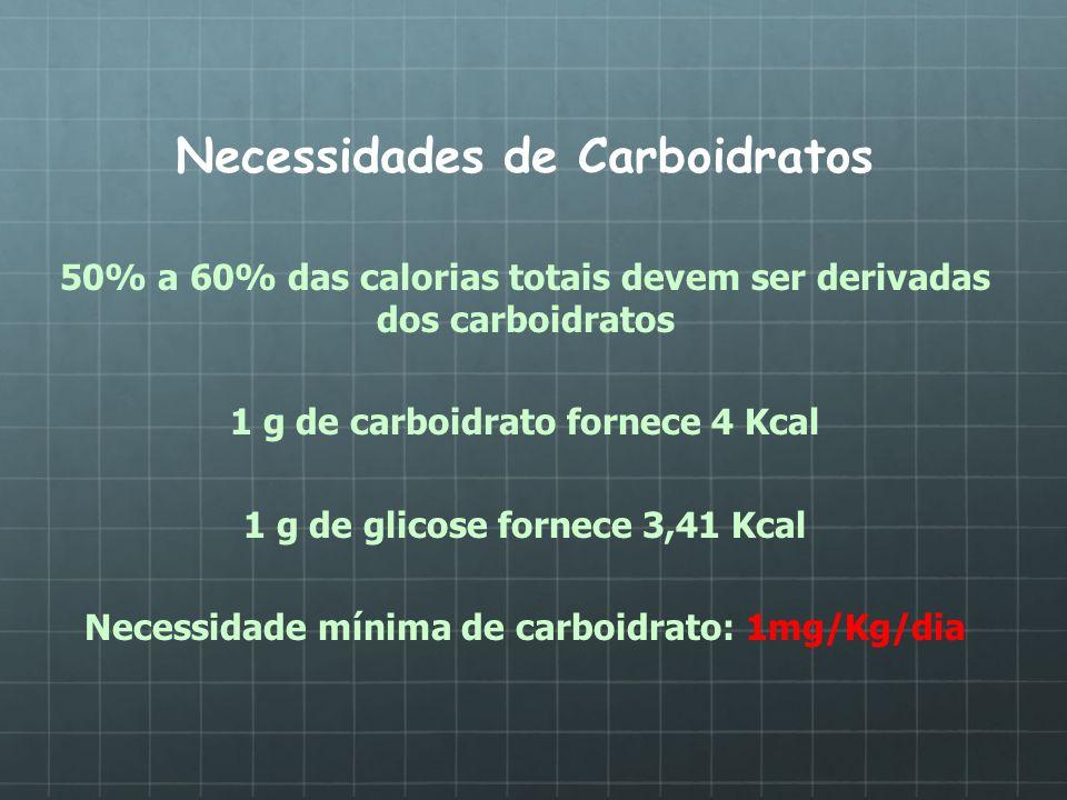 Necessidades de Carboidratos
