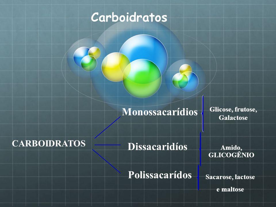 Glicose, frutose, Galactose