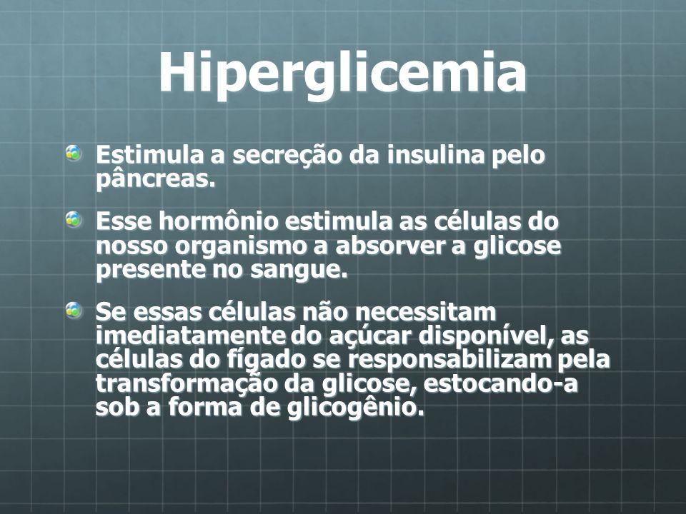Hiperglicemia Estimula a secreção da insulina pelo pâncreas.