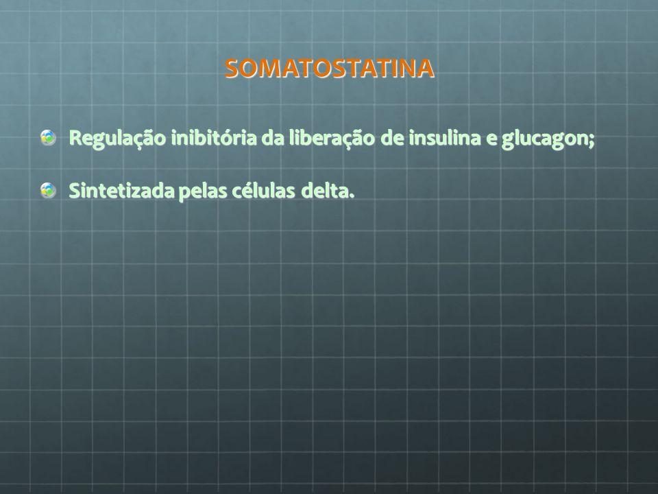 SOMATOSTATINA Regulação inibitória da liberação de insulina e glucagon; Sintetizada pelas células delta.