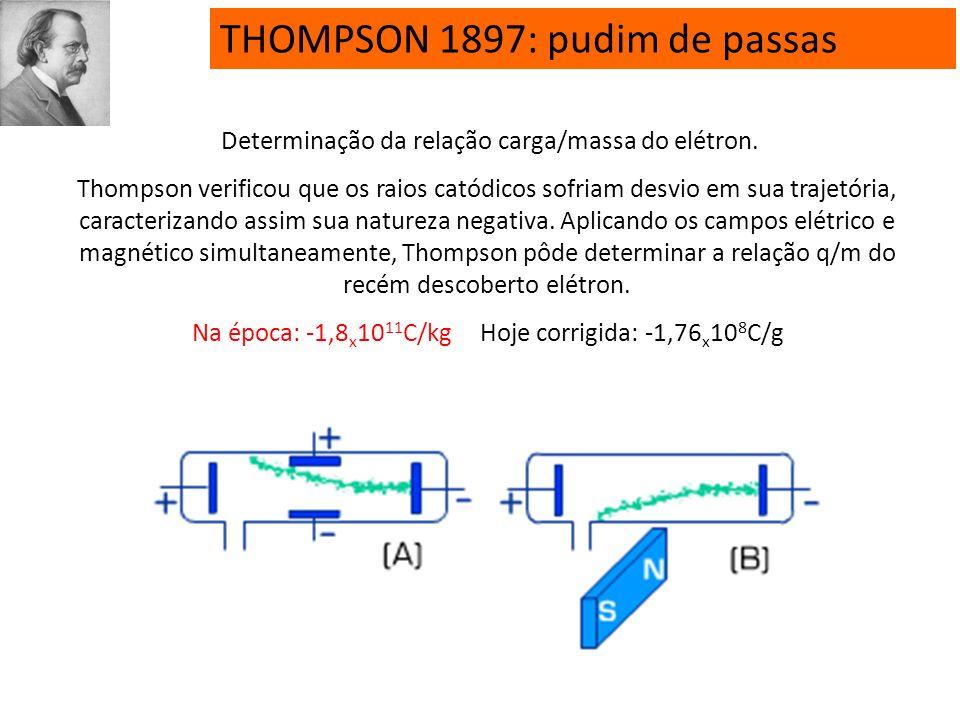 THOMPSON 1897: pudim de passas