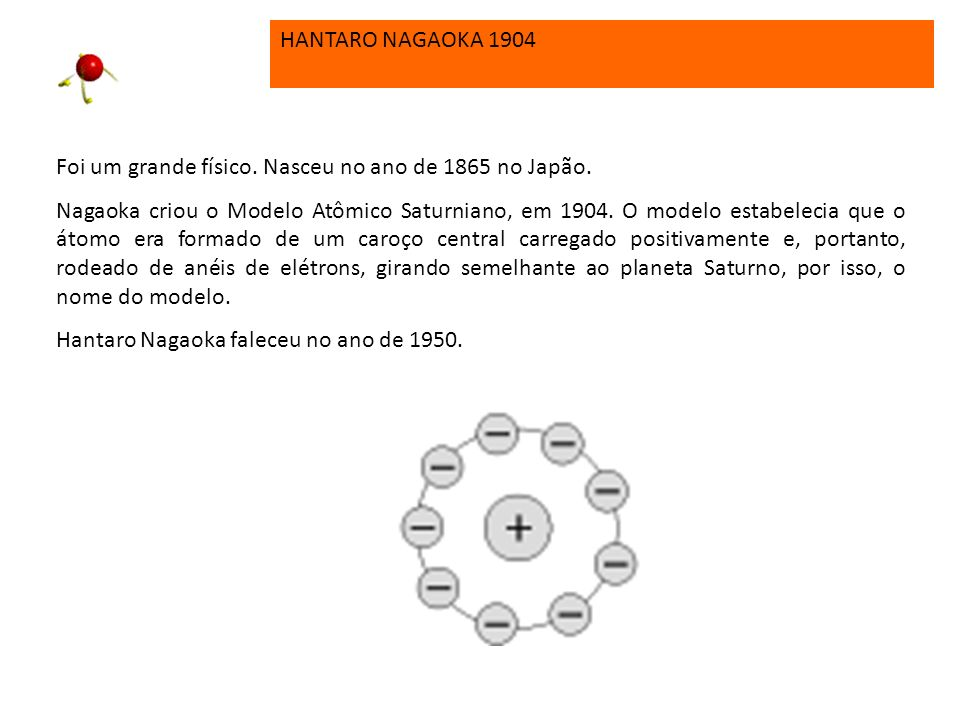 HANTARO NAGAOKA 1904 Foi um grande físico. Nasceu no ano de 1865 no Japão.