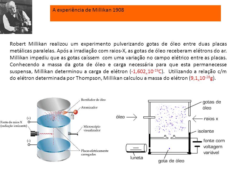 A experiência de Millikan 1908