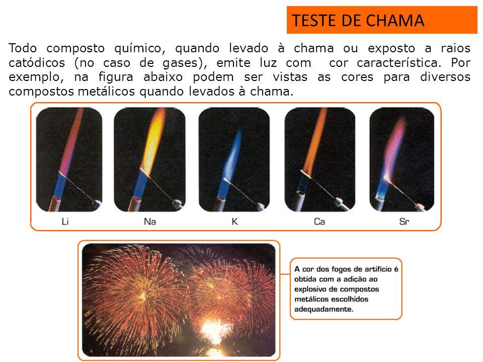 TESTE DE CHAMA