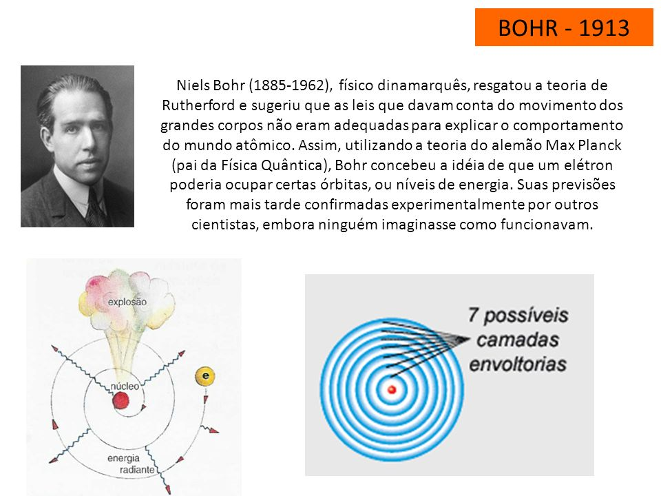 BOHR - 1913