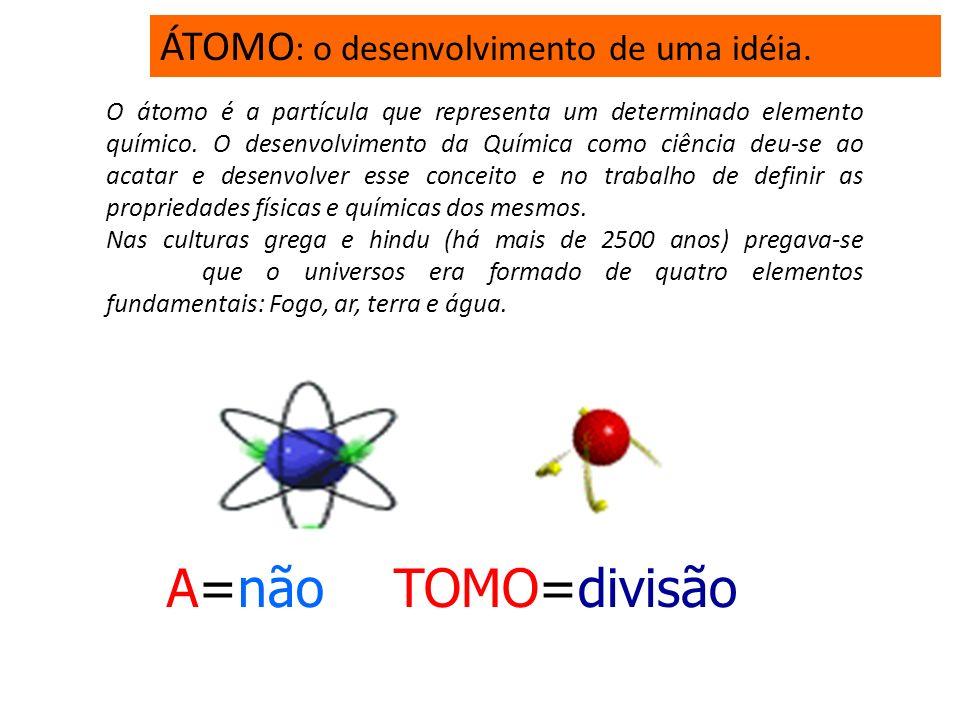 A=não TOMO=divisão ÁTOMO: o desenvolvimento de uma idéia.