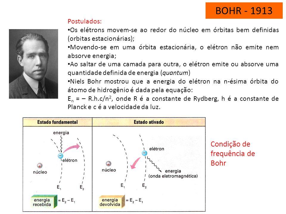 BOHR - 1913 Condição de frequência de Bohr Postulados: