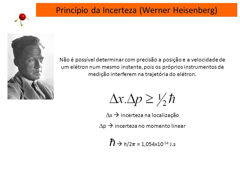 ħ  h/2 = 1,054x10-34 J.s Princípio da Incerteza (Werner Heisenberg)