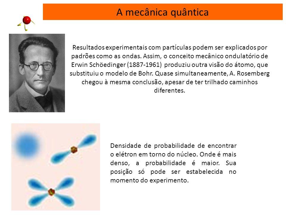 A mecânica quântica