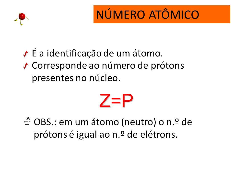 Z=P NÚMERO ATÔMICO É a identificação de um átomo.