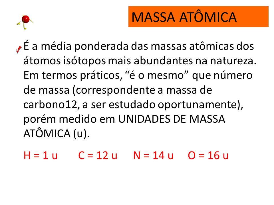 MASSA ATÔMICA