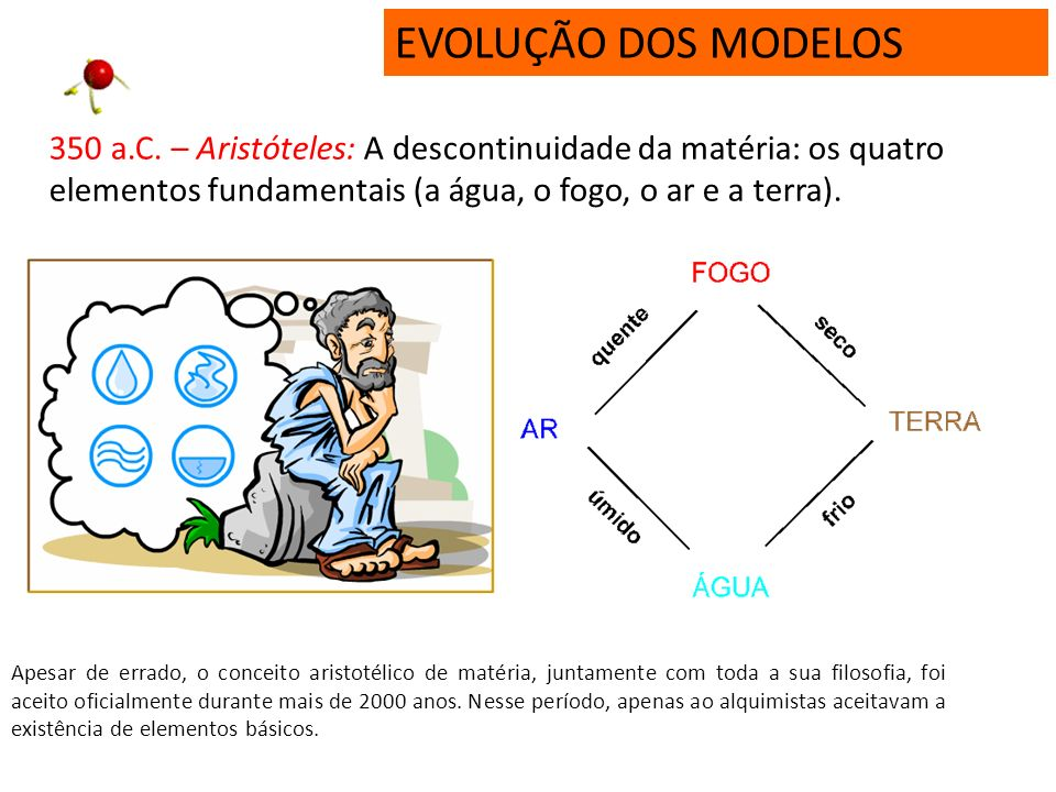 EVOLUÇÃO DOS MODELOS 350 a.C. – Aristóteles: A descontinuidade da matéria: os quatro elementos fundamentais (a água, o fogo, o ar e a terra).