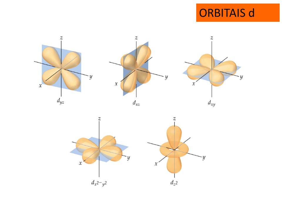 ORBITAIS d
