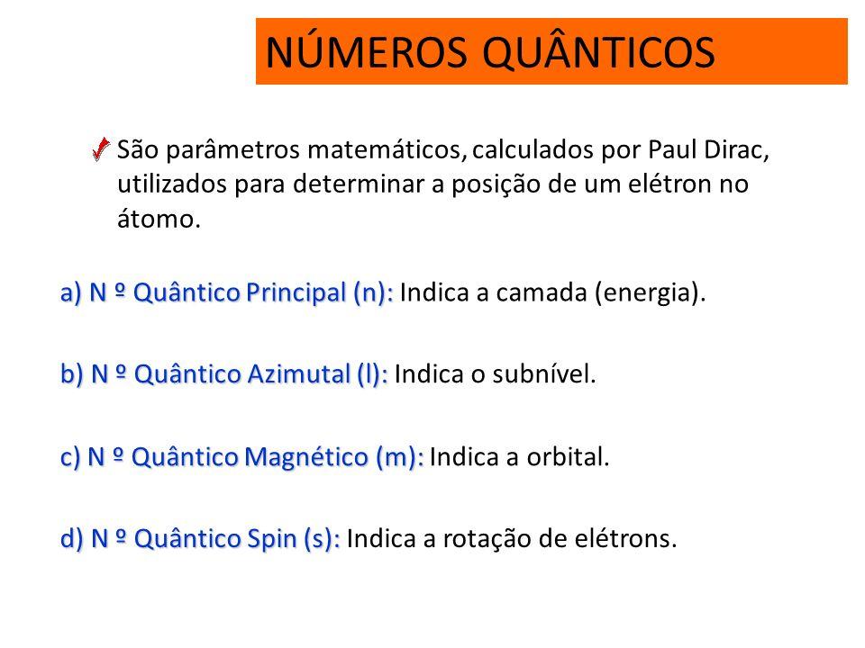 NÚMEROS QUÂNTICOS São parâmetros matemáticos, calculados por Paul Dirac, utilizados para determinar a posição de um elétron no átomo.