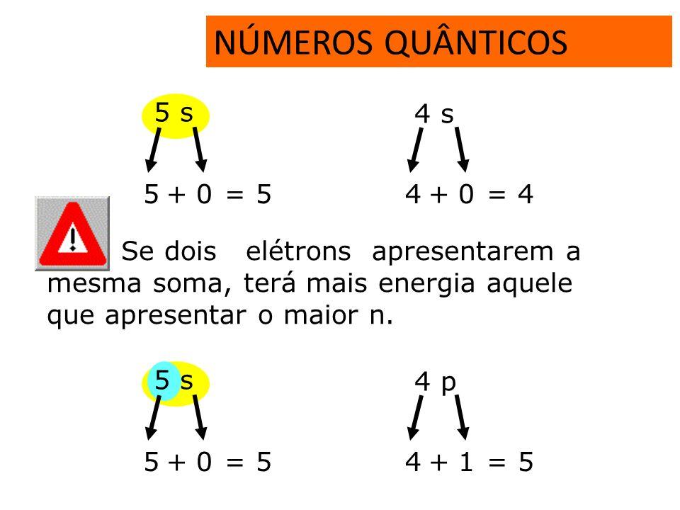 NÚMEROS QUÂNTICOS 5 s 4 s 5 + = 5 4 + = 4