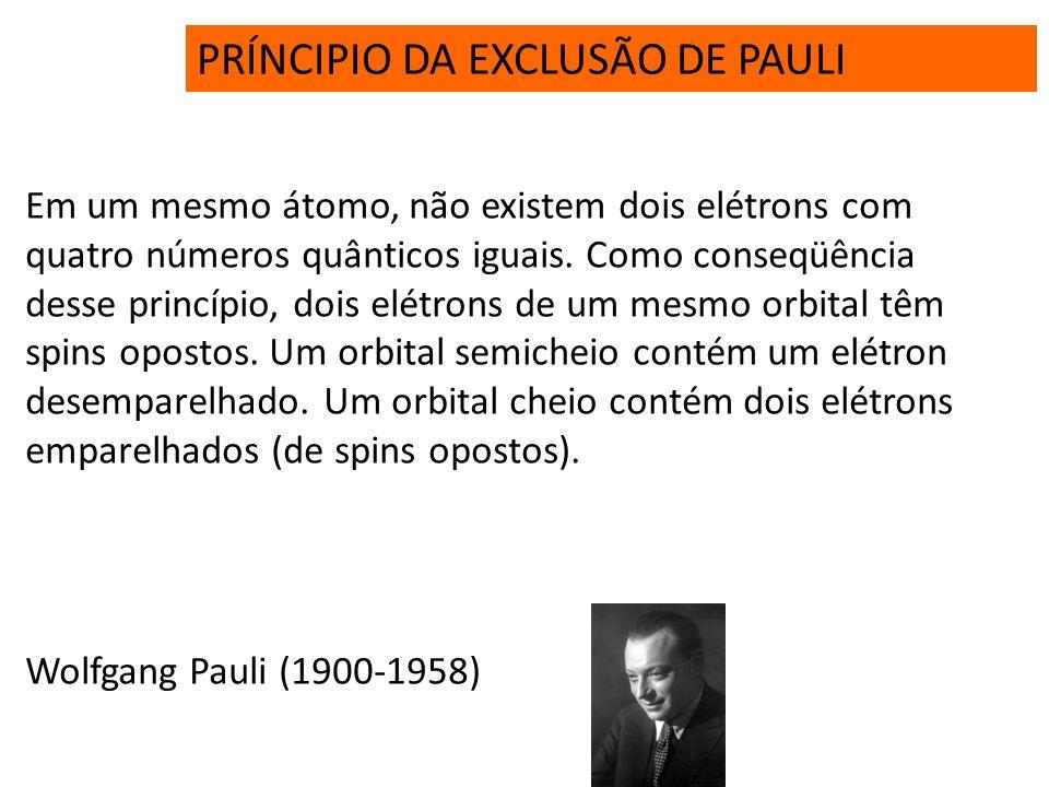 PRÍNCIPIO DA EXCLUSÃO DE PAULI