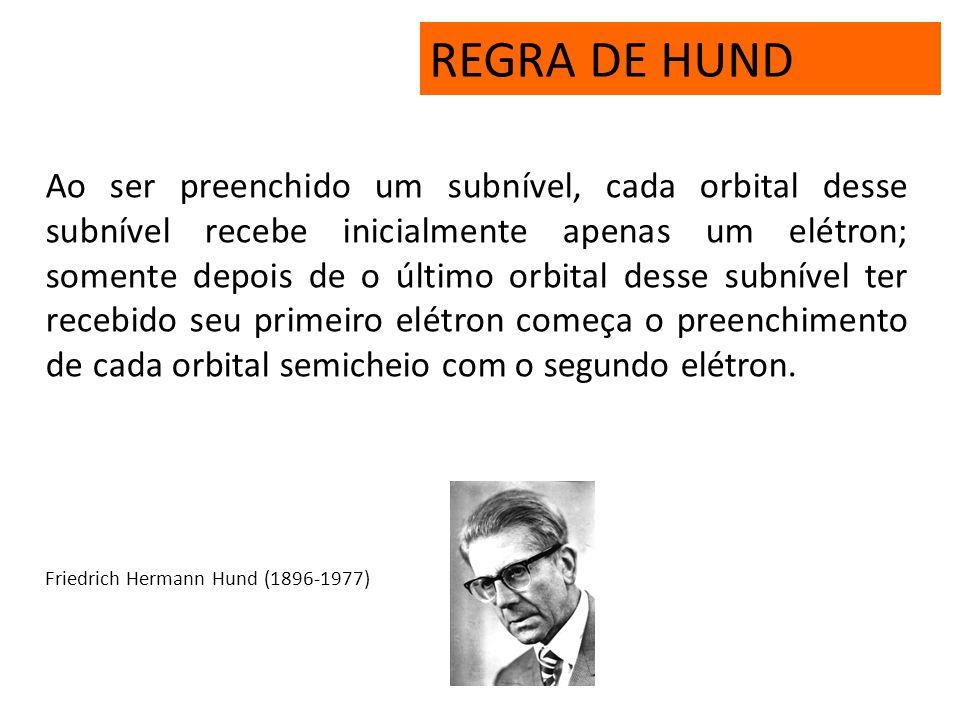 REGRA DE HUND