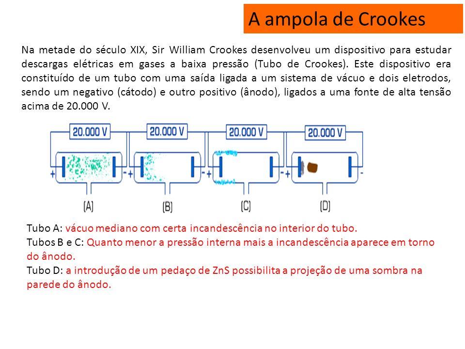 A ampola de Crookes