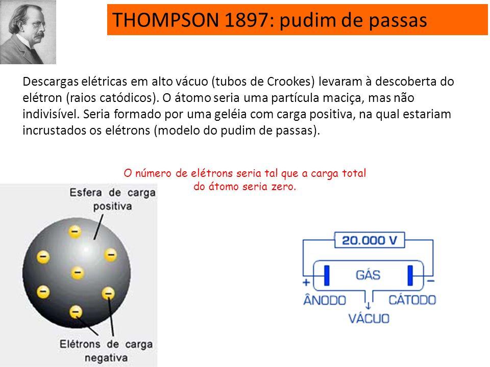 O número de elétrons seria tal que a carga total do átomo seria zero.