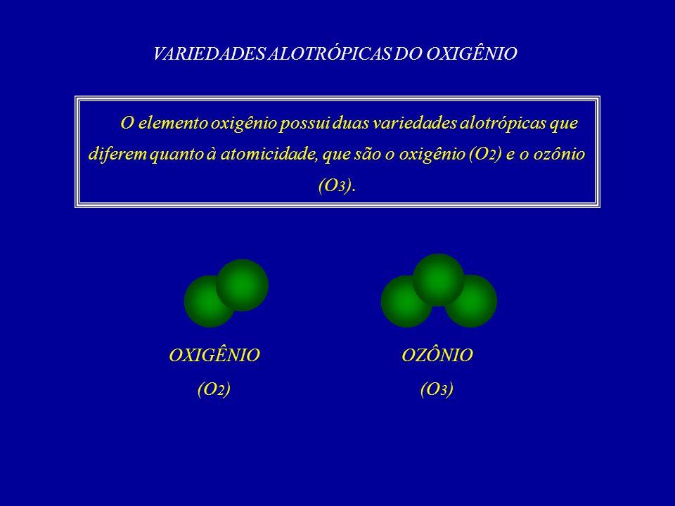 VARIEDADES ALOTRÓPICAS DO OXIGÊNIO