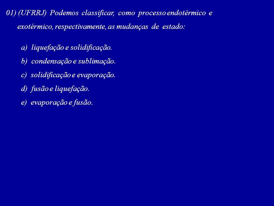 01) (UFRRJ) Podemos classificar, como processo endotérmico e
