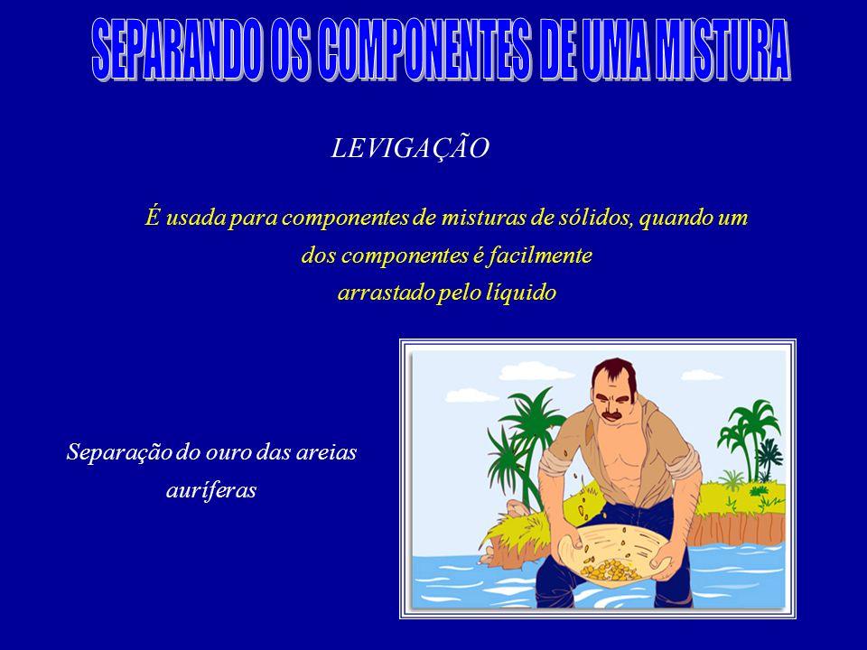 SEPARANDO OS COMPONENTES DE UMA MISTURA