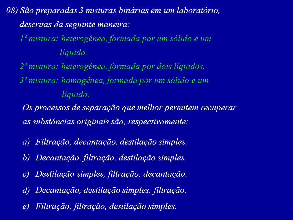 08) São preparadas 3 misturas binárias em um laboratório,