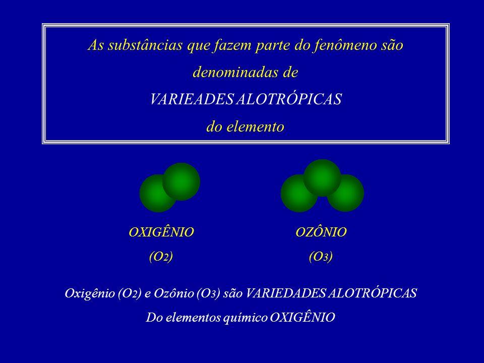 As substâncias que fazem parte do fenômeno são denominadas de