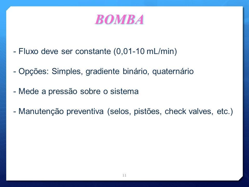 BOMBA Fluxo deve ser constante (0,01-10 mL/min)