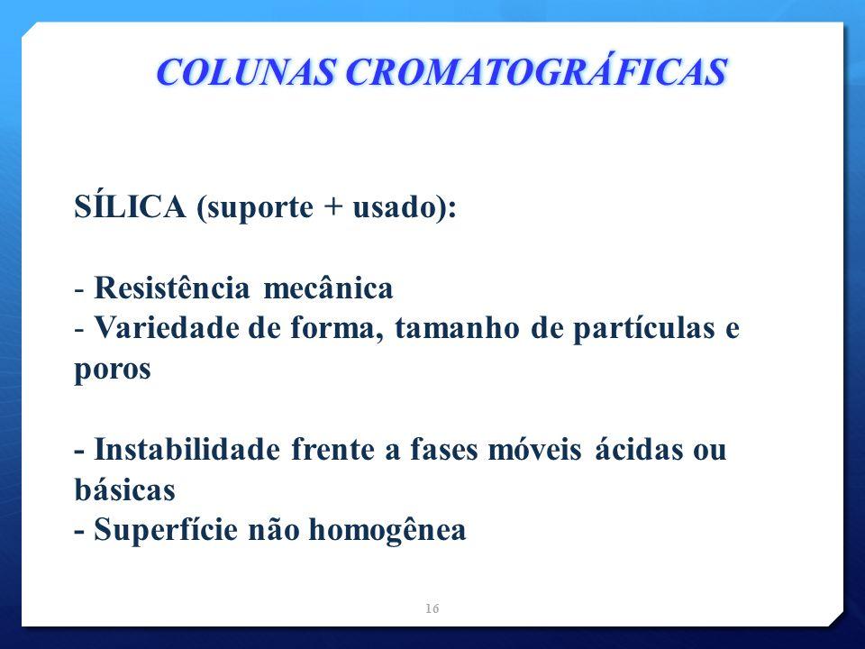 COLUNAS CROMATOGRÁFICAS