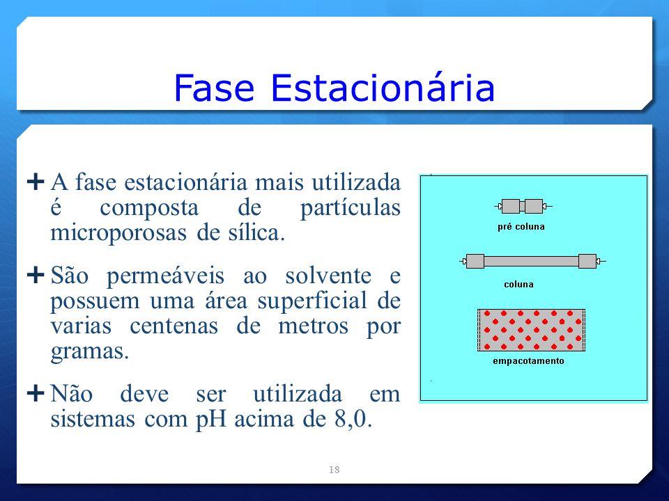 Fase Estacionária A fase estacionária mais utilizada é composta de partículas microporosas de sílica.