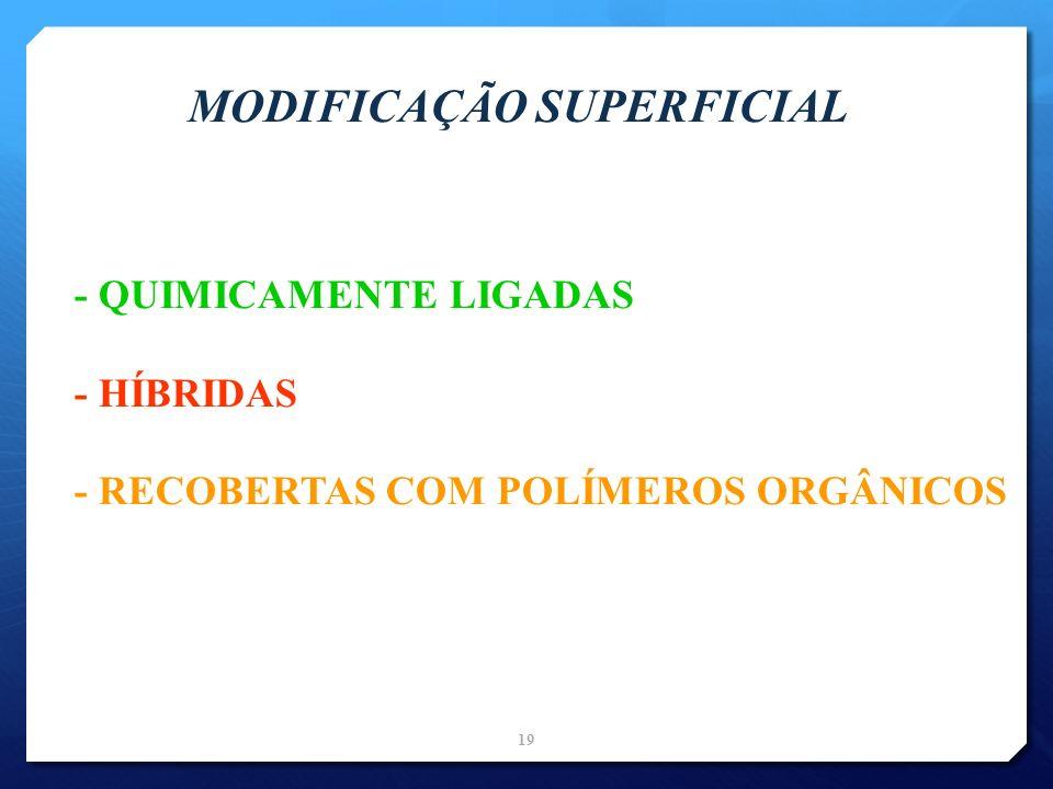 MODIFICAÇÃO SUPERFICIAL