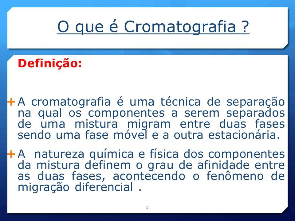 O que é Cromatografia Definição: