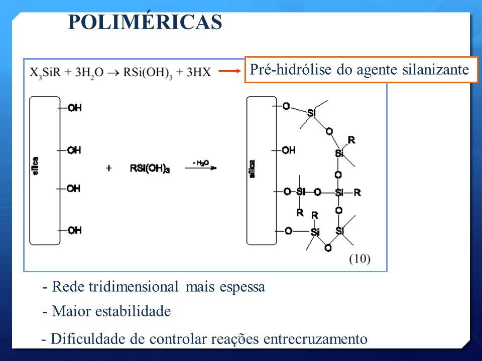 POLIMÉRICAS Pré-hidrólise do agente silanizante