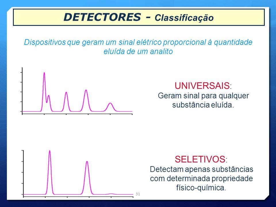 DETECTORES - Classificação