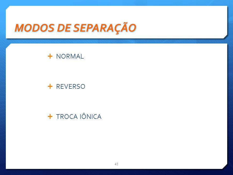 MODOS DE SEPARAÇÃO NORMAL REVERSO TROCA IÔNICA