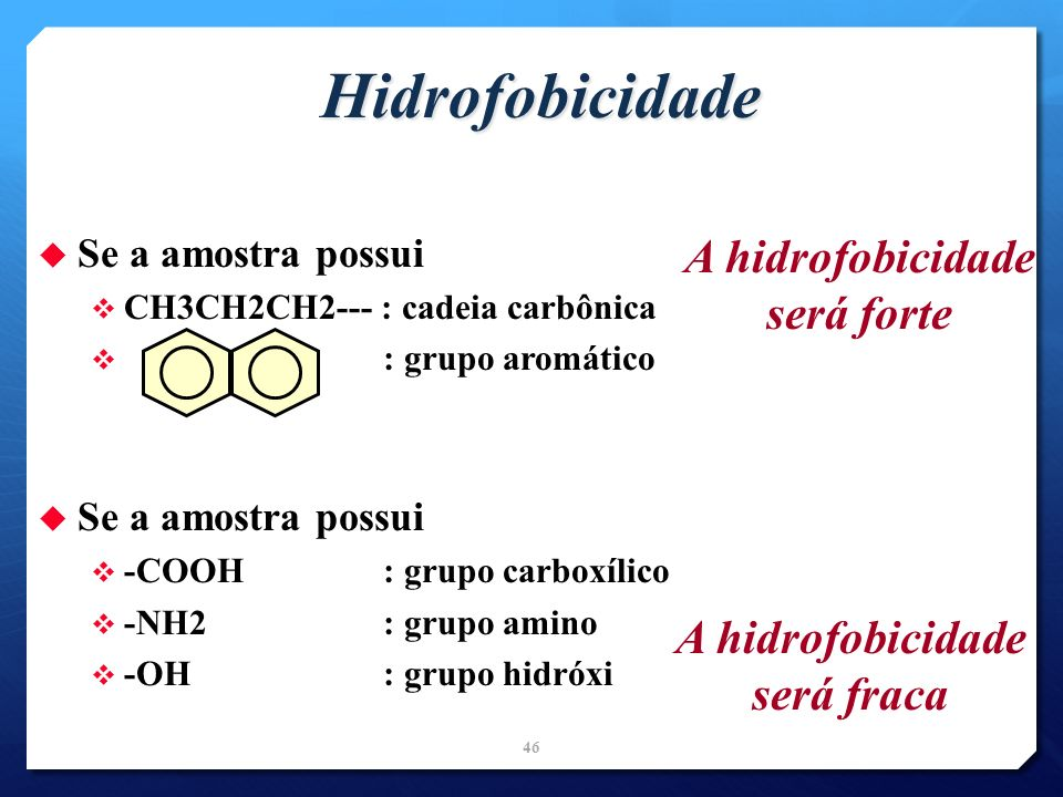 A hidrofobicidade será forte A hidrofobicidade será fraca