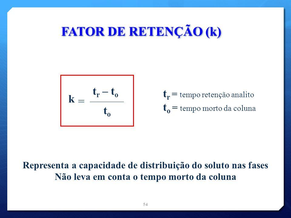 FATOR DE RETENÇÃO (k) tr – to tr = tempo retenção analito k