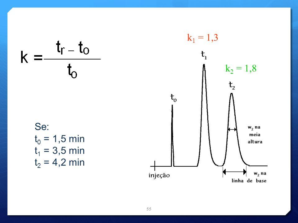 k1 = 1,3 k2 = 1,8 Se: t0 = 1,5 min t1 = 3,5 min t2 = 4,2 min