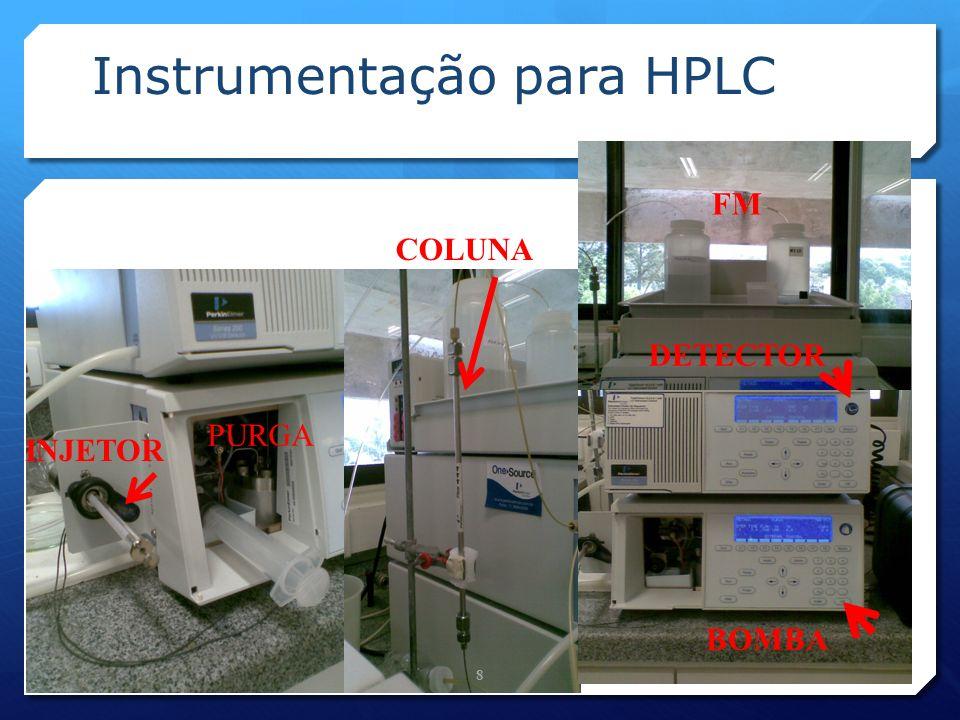 Instrumentação para HPLC