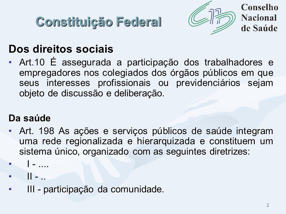 Constituição Federal Dos direitos sociais