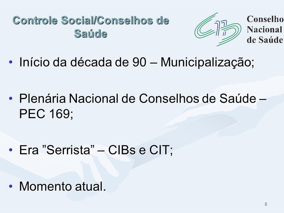 Controle Social/Conselhos de Saúde