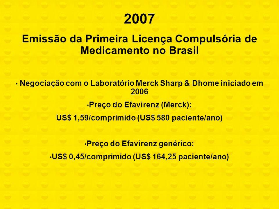 2007 Emissão da Primeira Licença Compulsória de Medicamento no Brasil