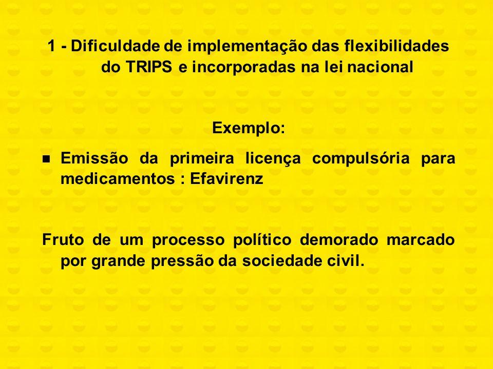 1 - Dificuldade de implementação das flexibilidades do TRIPS e incorporadas na lei nacional