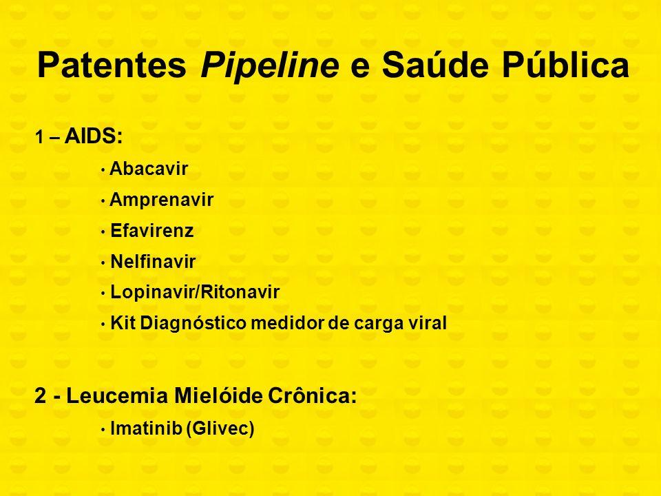 Patentes Pipeline e Saúde Pública