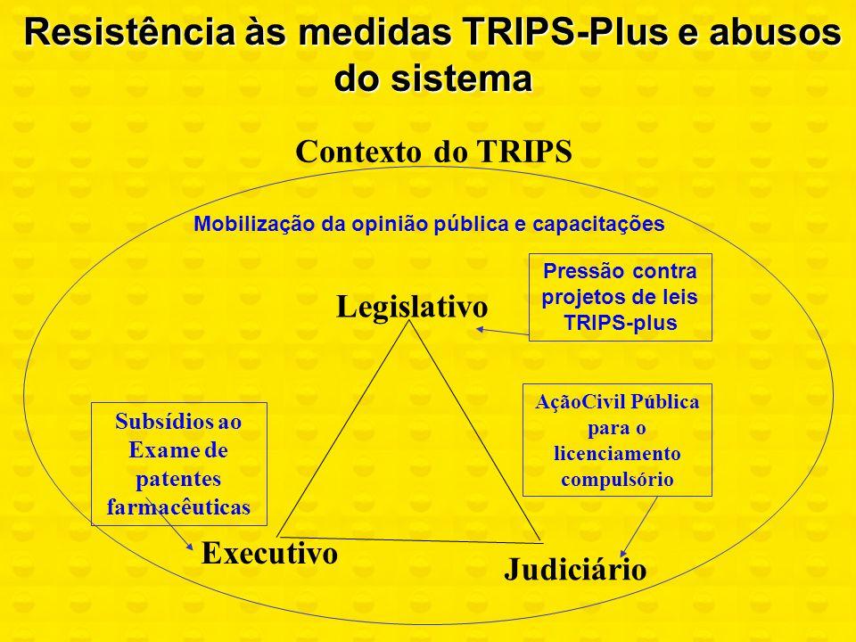 Resistência às medidas TRIPS-Plus e abusos do sistema