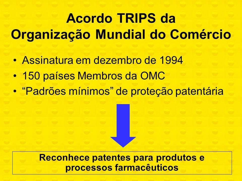 Acordo TRIPS da Organização Mundial do Comércio