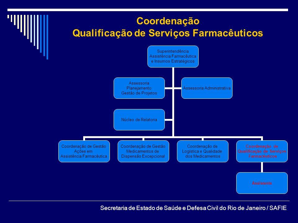 Qualificação de Serviços Farmacêuticos
